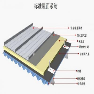 网架铝镁锰金属屋面
